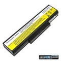 Pin Laptop IBM Lenovo Lenovo E43 K43 OEM battery